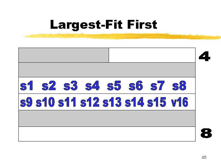 Largest-Fit First 45
