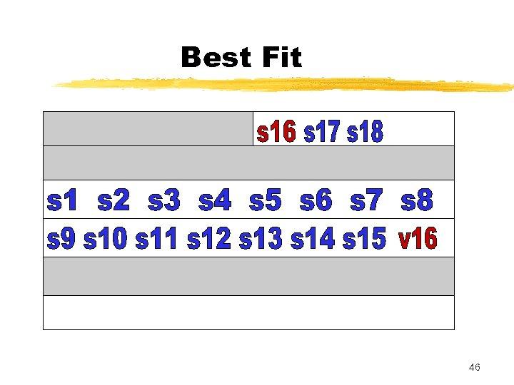 Best Fit 46