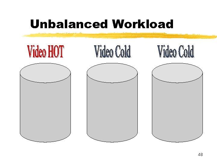 Unbalanced Workload 48