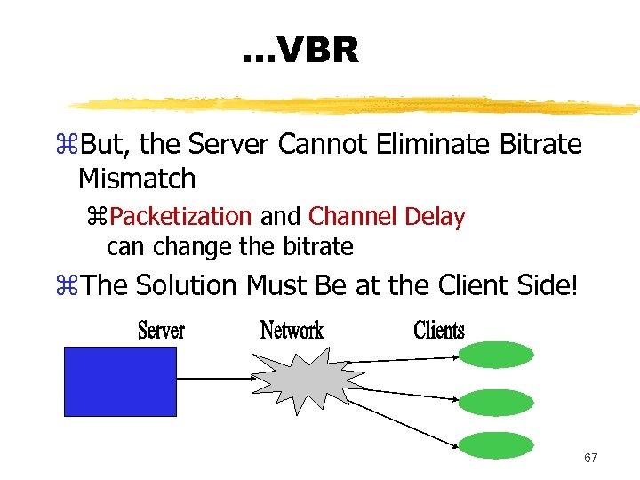 . . . VBR z. But, the Server Cannot Eliminate Bitrate Mismatch z. Packetization