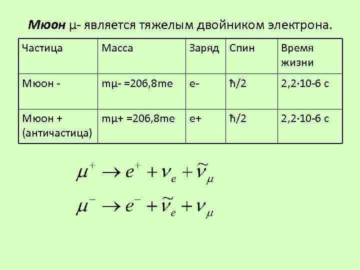 Период распада фотона