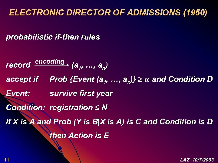 ELECTRONIC DIRECTOR OF ADMISSIONS (1950) probabilistic if-then rules record encoding (a 1, …, an)