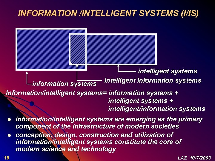 INFORMATION /INTELLIGENT SYSTEMS (I/IS) intelligent systems intelligent information systems Information/intelligent systems= information systems +