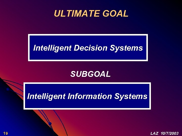 ULTIMATE GOAL Intelligent Decision Systems SUBGOAL Intelligent Information Systems 19 LAZ 10/7/2003