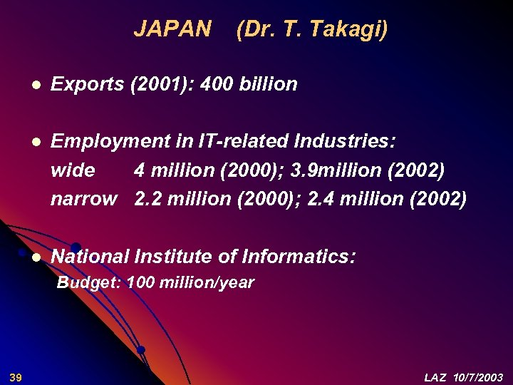 JAPAN (Dr. T. Takagi) l Exports (2001): 400 billion l Employment in IT-related Industries: