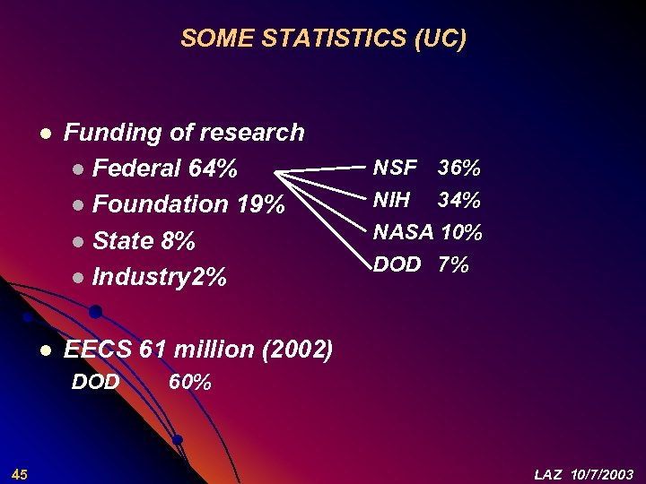SOME STATISTICS (UC) l l Funding of research l Federal 64% l Foundation 19%