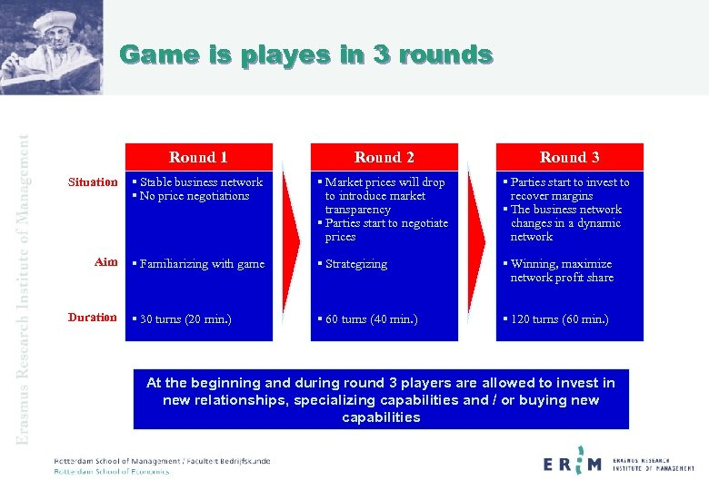 Game is playes in 3 rounds Round 1 Round 2 Round 3 Situation §