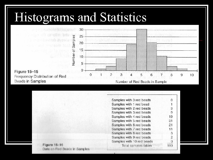 Histograms and Statistics n Figure 15 -15 and Figure 15 -16