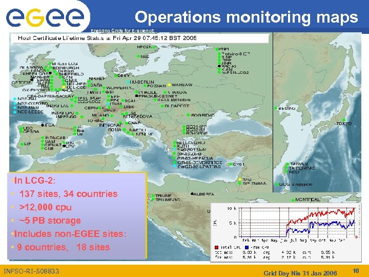 Operations monitoring maps Enabling Grids for E-scienc. E • In LCG-2: • 137 sites,