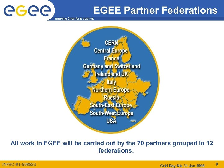 EGEE Partner Federations Enabling Grids for E-scienc. E All work in EGEE will be