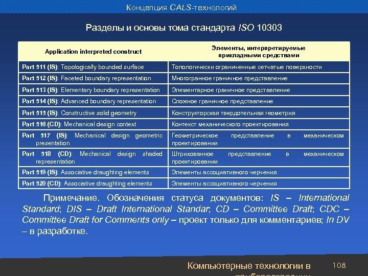 Концепция CALS-технологий Разделы и основы тома стандарта ISO 10303 Application interpreted construct Элементы, интерпретируемые