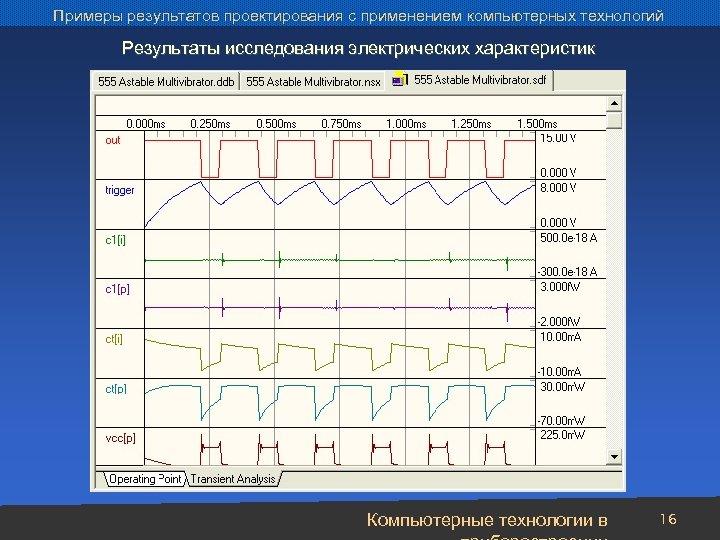 Примеры результатов проектирования с применением компьютерных технологий Результаты исследования электрических характеристик Компьютерные технологии в