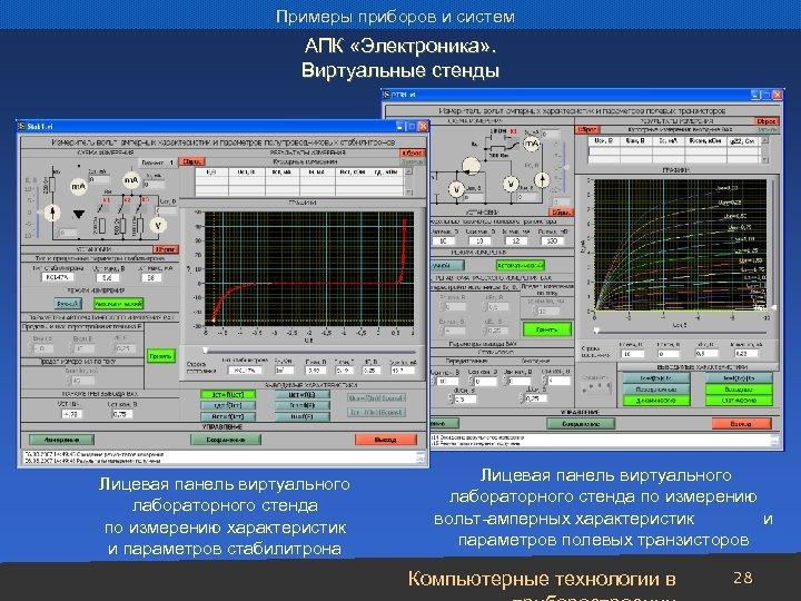 Примеры приборов и систем АПК «Электроника» . Виртуальные стенды Лицевая панель виртуального лабораторного стенда