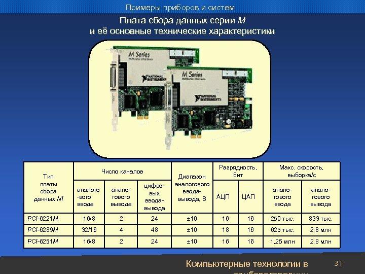 Примеры приборов и систем Плата сбора данных серии M и её основные технические характеристики