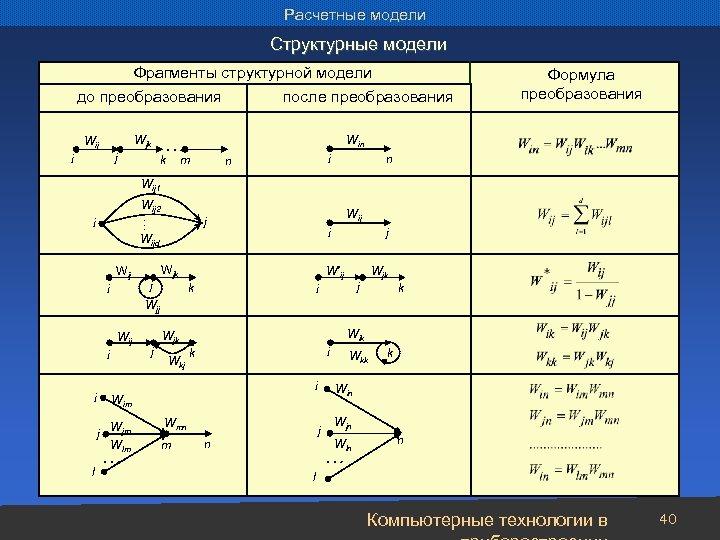 Расчетные модели Структурные модели Фрагменты структурной модели до преобразования Wjk Wij j i …