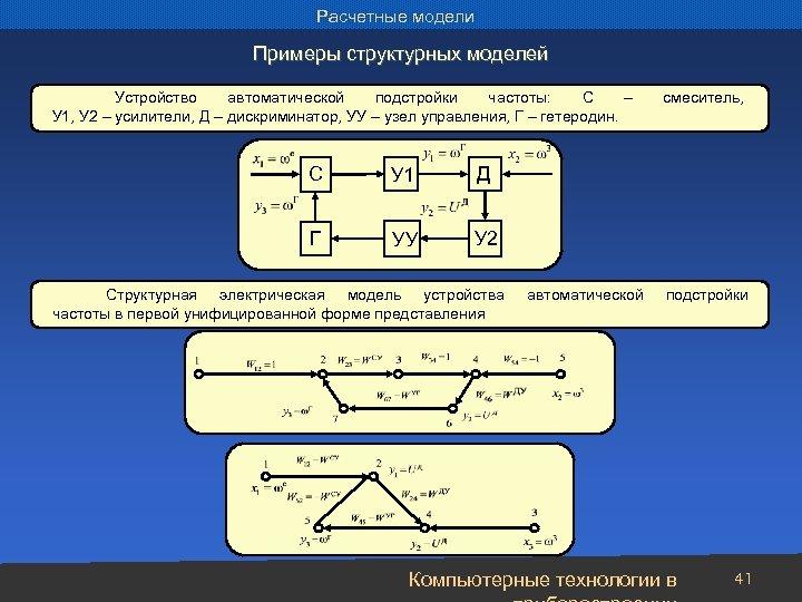 Расчетные модели Примеры структурных моделей Устройство автоматической подстройки частоты: С – У 1, У