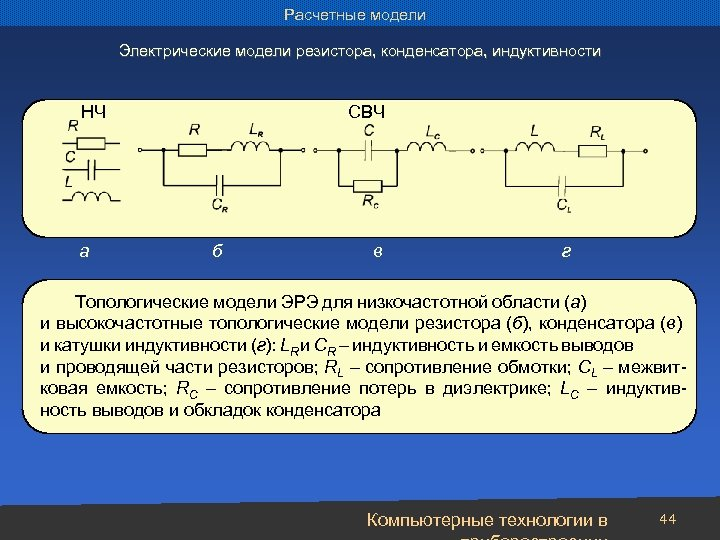 Расчетные модели Электрические модели резистора, конденсатора, индуктивности НЧ а СВЧ б в г Топологические
