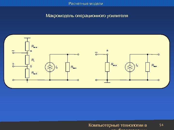 Расчетные модели Макромодель операционного усилителя Rвх а а а Rс б I 0 Rвых
