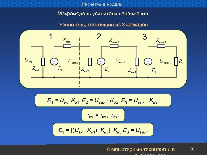 Расчетные модели Макромодель усилителя напряжения. Усилитель, состоящий из 3 каскадов E 1 = Uвх