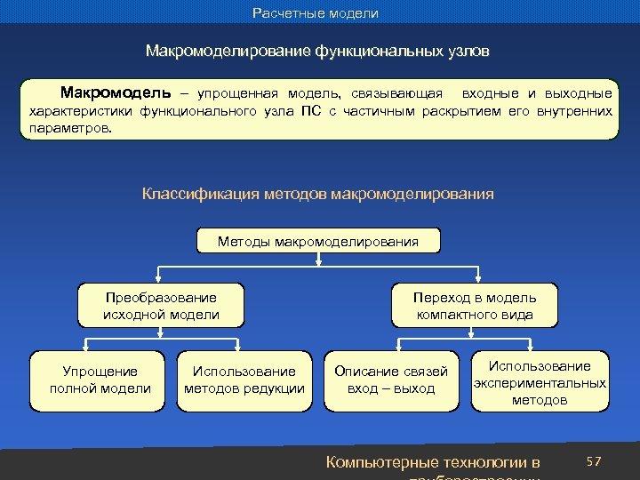 Расчетные модели Макромоделирование функциональных узлов Макромодель – упрощенная модель, связывающая входные и выходные характеристики