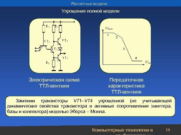 Расчетные модели Упрощение полной модели Электрическая схема ТТЛ-вентиля Передаточная характеристика ТТЛ-вентиля Заменим транзисторы VT