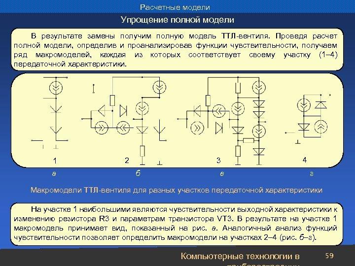 Расчетные модели Упрощение полной модели В результате замены получим полную модель ТТЛ-вентиля. Проведя расчет