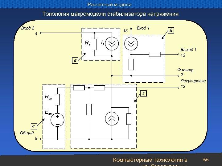 Расчетные модели Топология макромодели стабилизатора напряжения Компьютерные технологии в 66