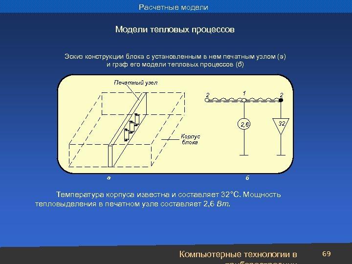 Расчетные модели Модели тепловых процессов Эскиз конструкции блока с установленным в нем печатным узлом