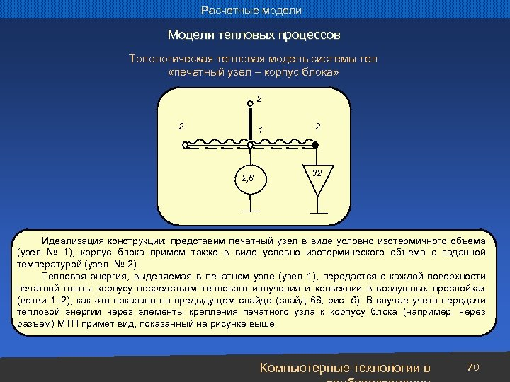 Расчетные модели Модели тепловых процессов Топологическая тепловая модель системы тел «печатный узел – корпус