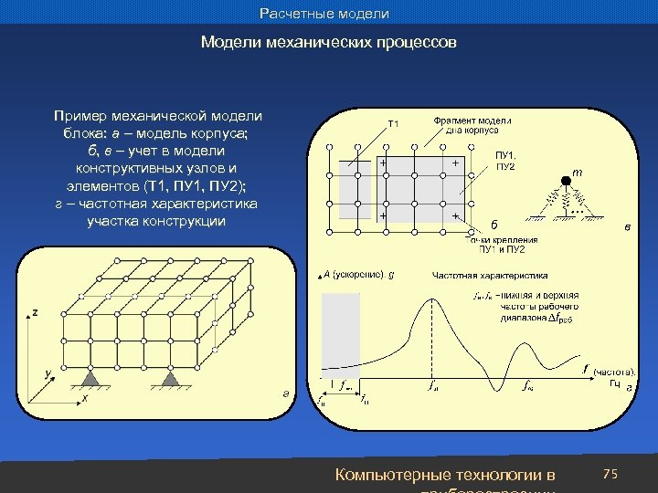 Расчетные модели Модели механических процессов Пример механической модели блока: а – модель корпуса; б,