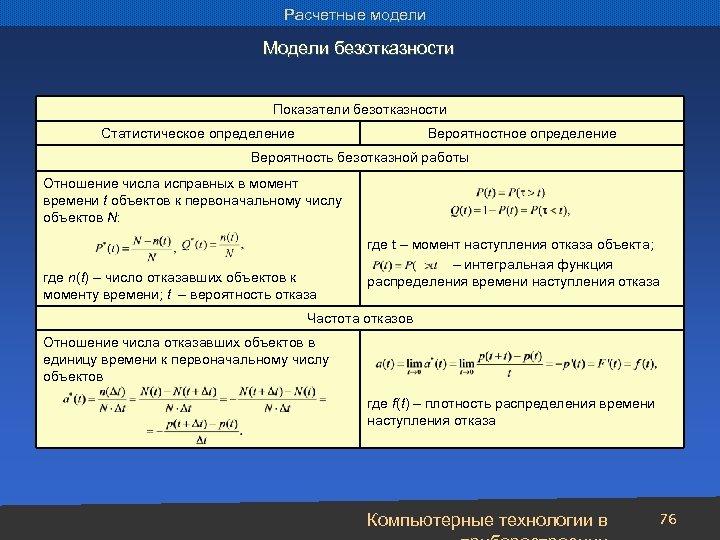Расчетные модели Модели безотказности Показатели безотказности Статистическое определение Вероятностное определение Вероятность безотказной работы Отношение