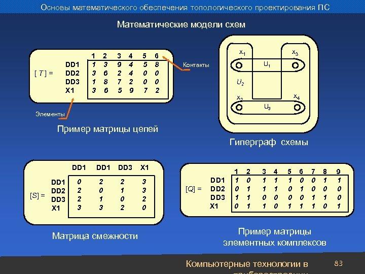 Основы математического обеспечения топологического проектирования ПС Математические модели схем 1 2 3 4 5