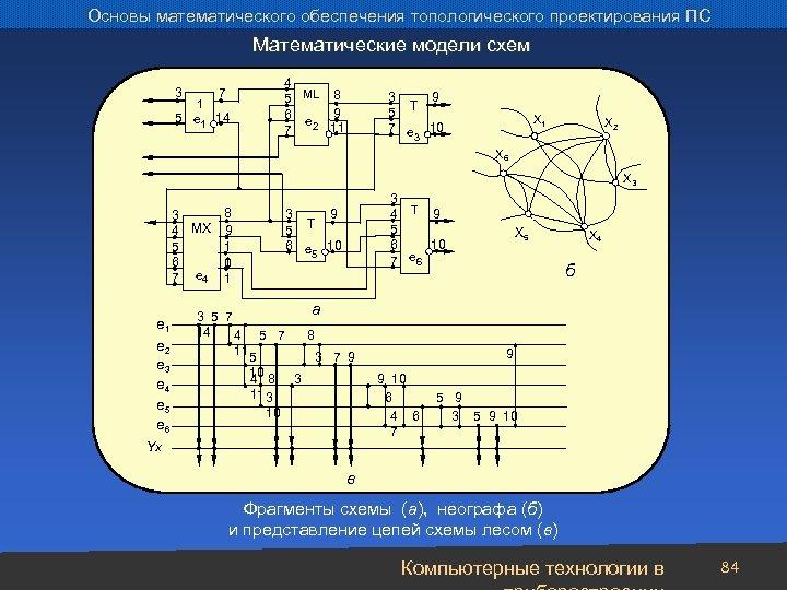 Основы математического обеспечения топологического проектирования ПС Математические модели схем 3 1 7 5 e