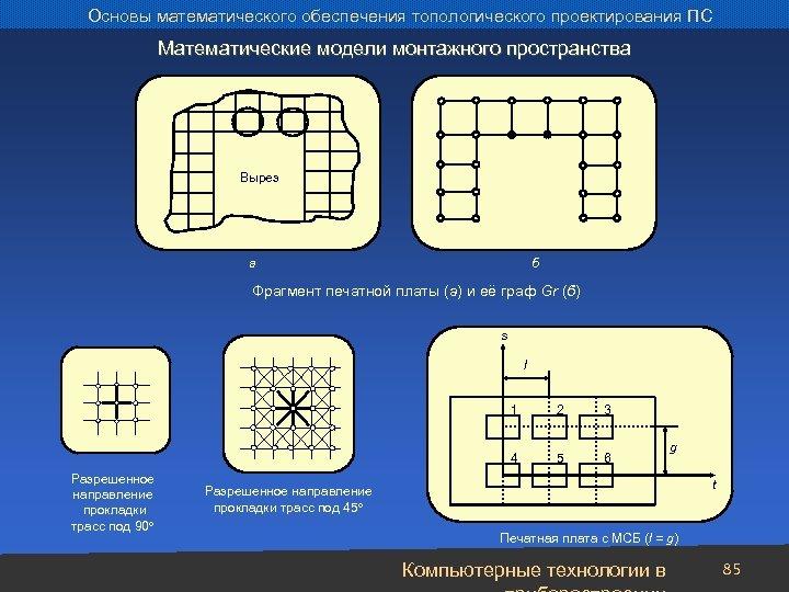 Основы математического обеспечения топологического проектирования ПС Математические модели монтажного пространства Вырез б а Фрагмент