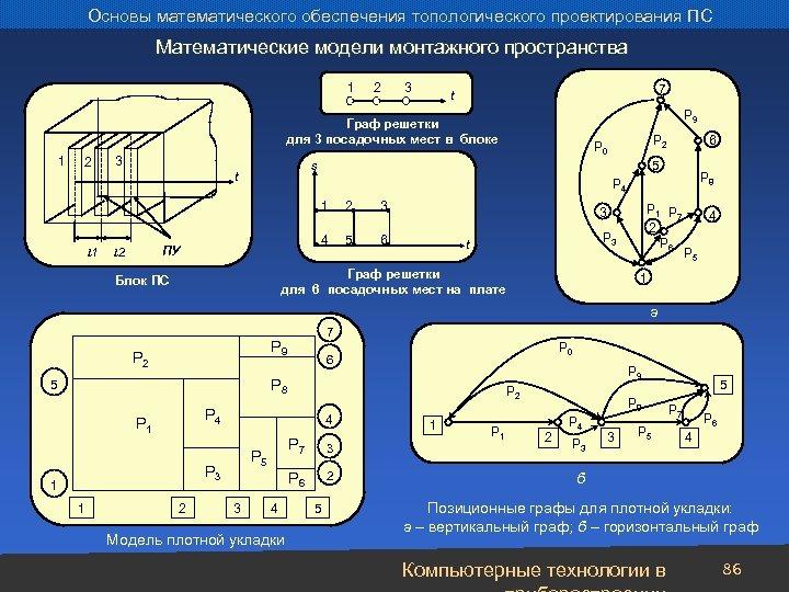Основы математического обеспечения топологического проектирования ПС Математические модели монтажного пространства 1 2 3 7