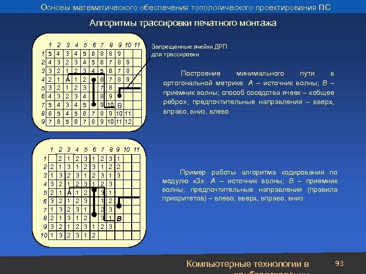 Основы математического обеспечения топологического проектирования ПС Алгоритмы трассировки печатного монтажа 1 2 3 4