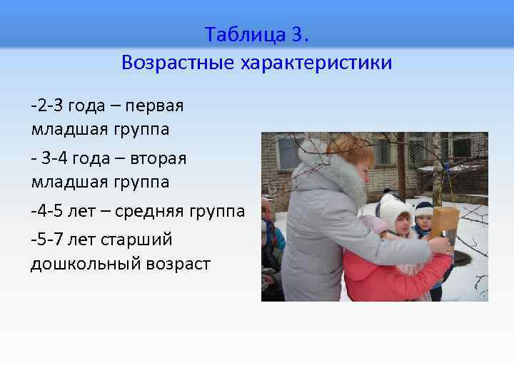 Таблица 3. Возрастные характеристики -2 -3 года – первая младшая группа - 3 -4