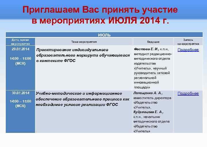 Приглашаем Вас принять участие в мероприятиях ИЮЛЯ 2014 г. ИЮЛЬ Дата, время мероприятия 29.