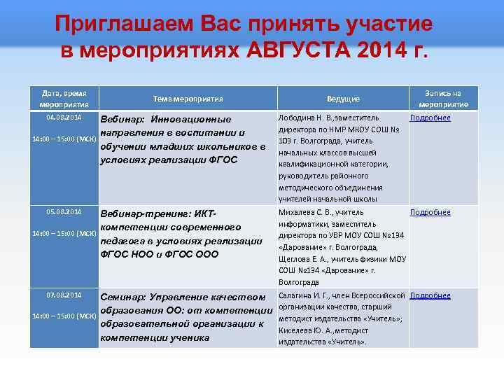 Приглашаем Вас принять участие в мероприятиях АВГУСТА 2014 г. Дата, время мероприятия 04. 08.