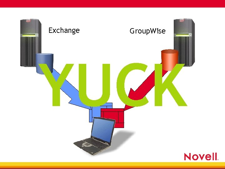 Exchange Group. Wise YUCK