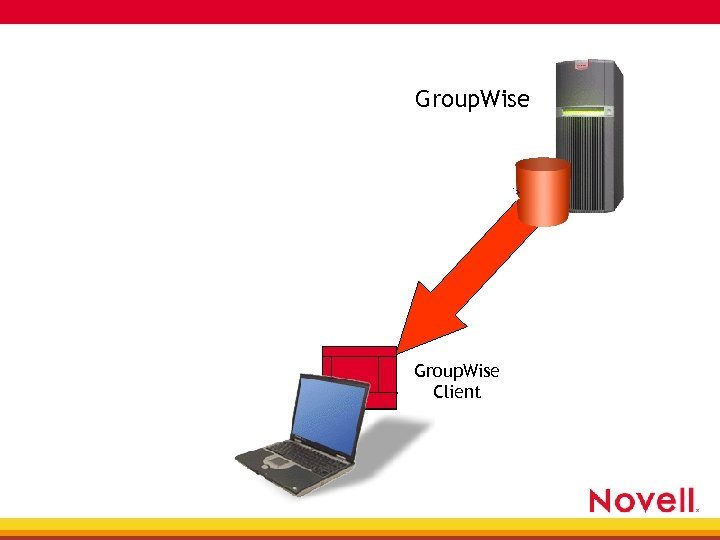 Exchange Group. Wise Novell Exchange Gateway Outlook Group. Wise Client