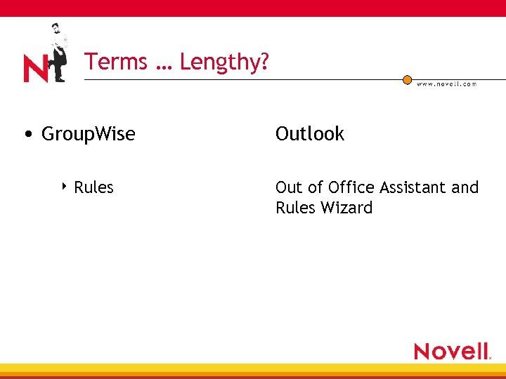 Terms … Lengthy? • Group. Wise 4 Rules Outlook Out of Office Assistant and