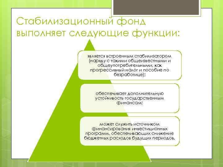 Стабилизационный фонд выполняет следующие функции: является встроенным стабилизатором (наряду с такими общеизвестными и общеупотребительными,