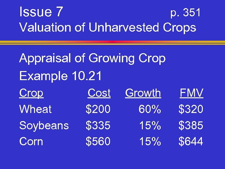 Issue 7 p. 351 Valuation of Unharvested Crops Appraisal of Growing Crop Example 10.