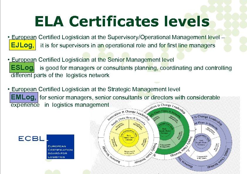 ELA Certificates levels • European Certified Logistician at the Supervisory/Operational Management level – EJLog,