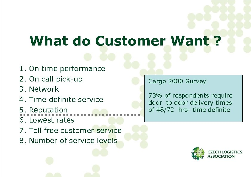 What do Customer Want ? 1. 2. 3. 4. 5. 6. 7. 8. On