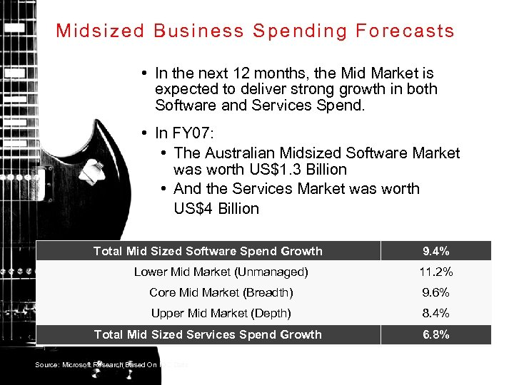 Midsized Business Spending Forecasts • In the next 12 months, the Mid Market is