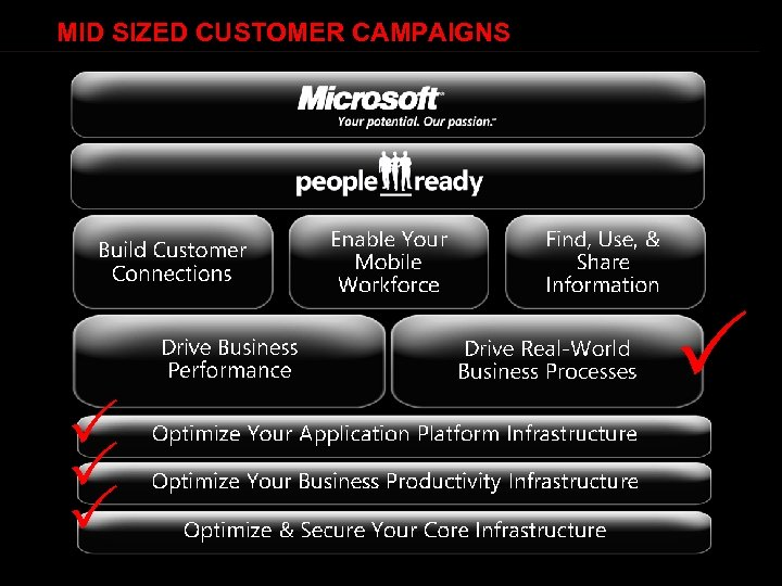 MID SIZED CUSTOMER CAMPAIGNS P P