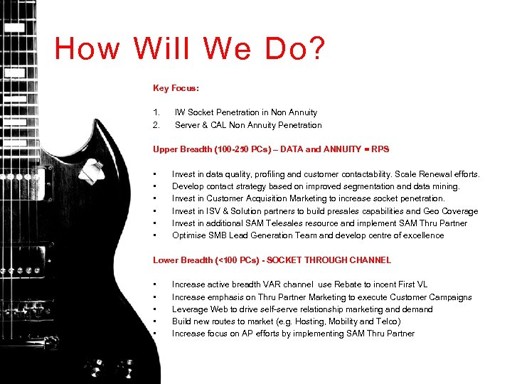 How Will We Do? Key Focus: 1. 2. IW Socket Penetration in Non Annuity