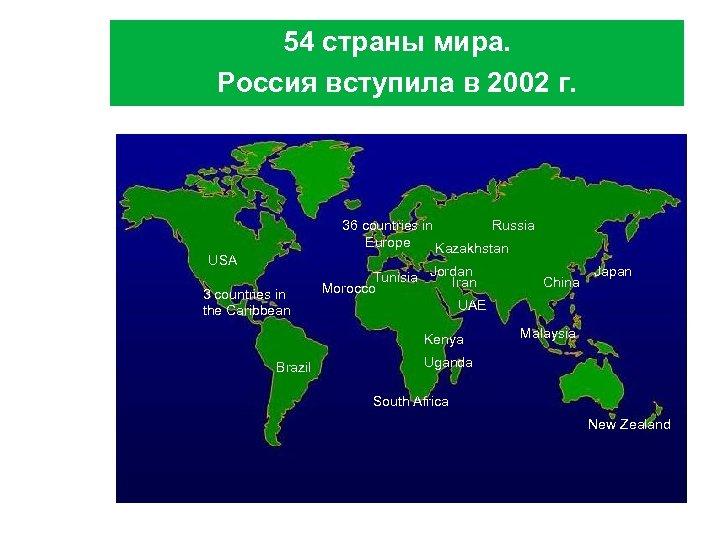 54 страны мира. Россия вступила в 2002 г. 36 countries in Russia Europe Kazakhstan